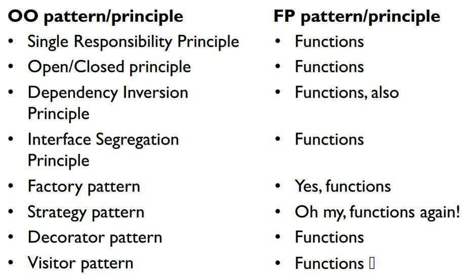 OOP-patterns vs FP-patterns