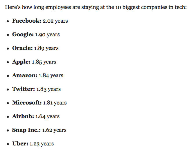 Employee retention in the tech industry - is it a problem