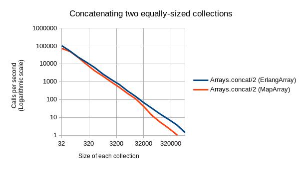 concat_graph_focus_log