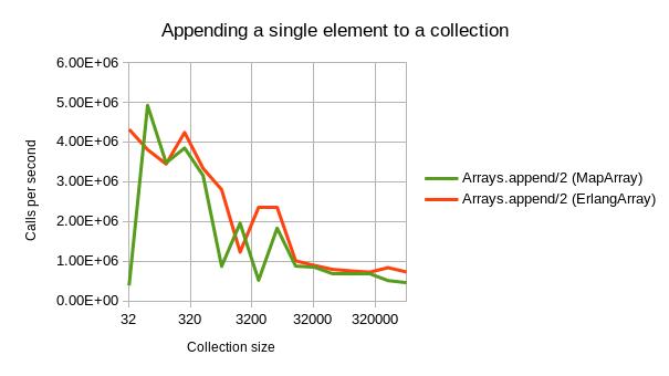append_graph_focus
