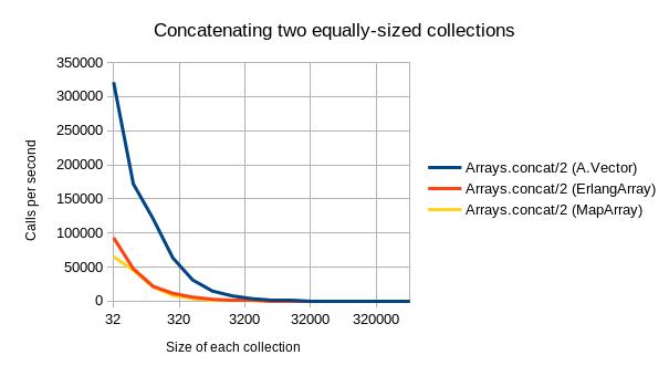 concat_graph_log_focus