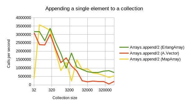 append_graph_log_focus