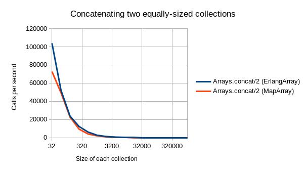 concat_graph_focus