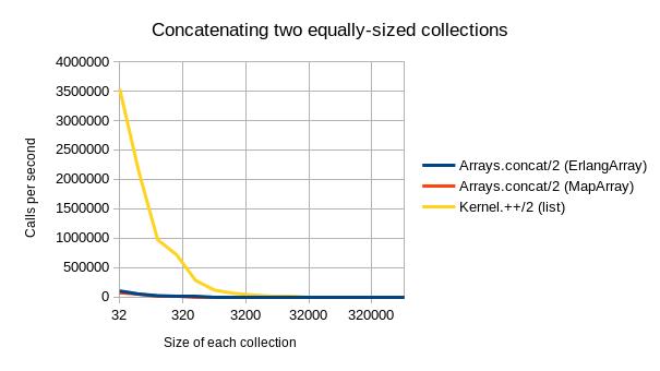 concat_graph
