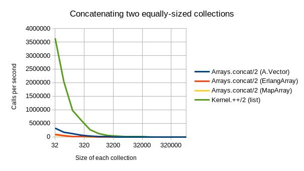 concat_graph_log