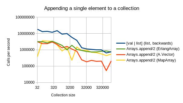 append_graph_log