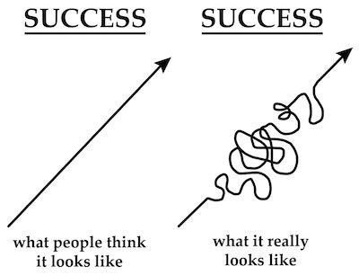 success_small